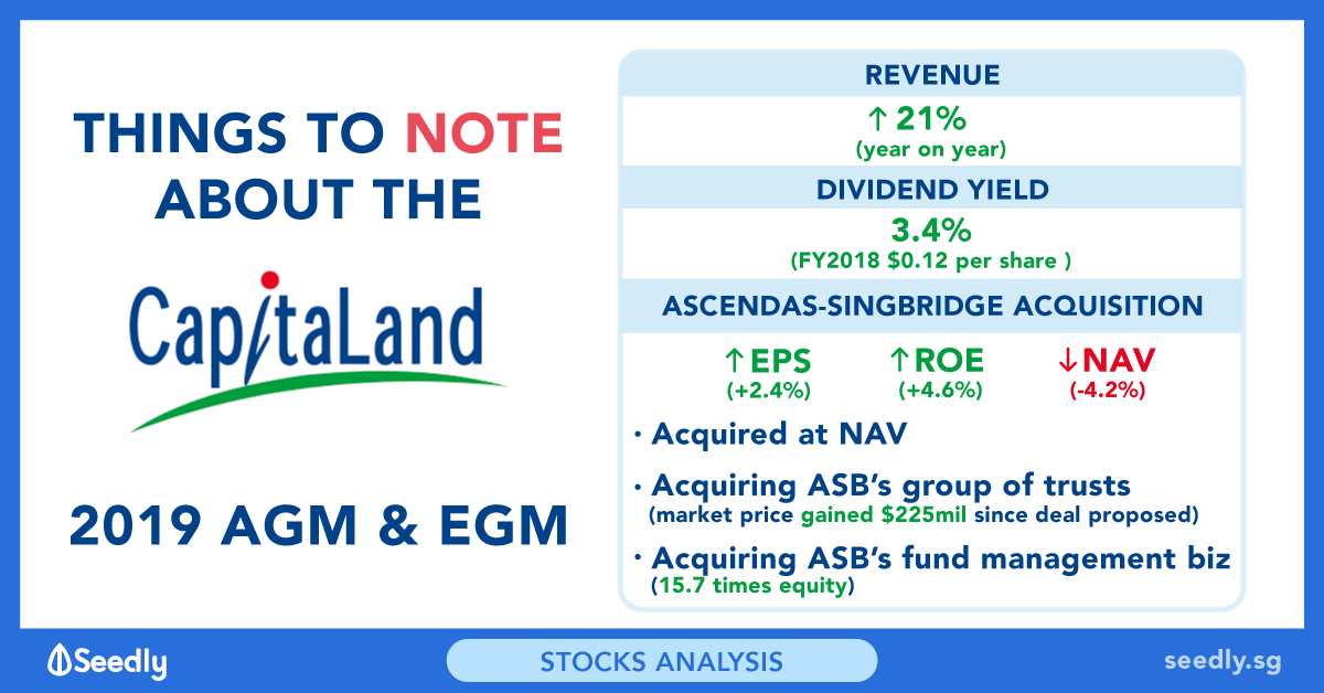 Key Takeaways From CapitaLand Limited 2019 AGM And EGM
