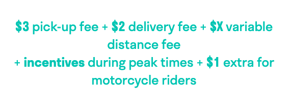 Deliveroo Food Delivery Rider Pay Structure