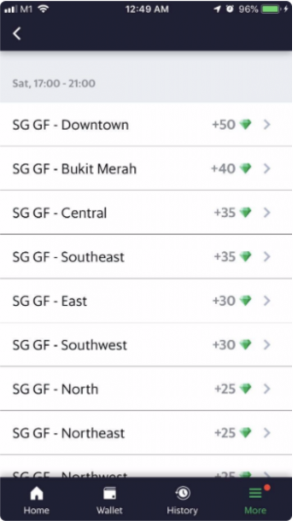 GrabFood Pay Structure