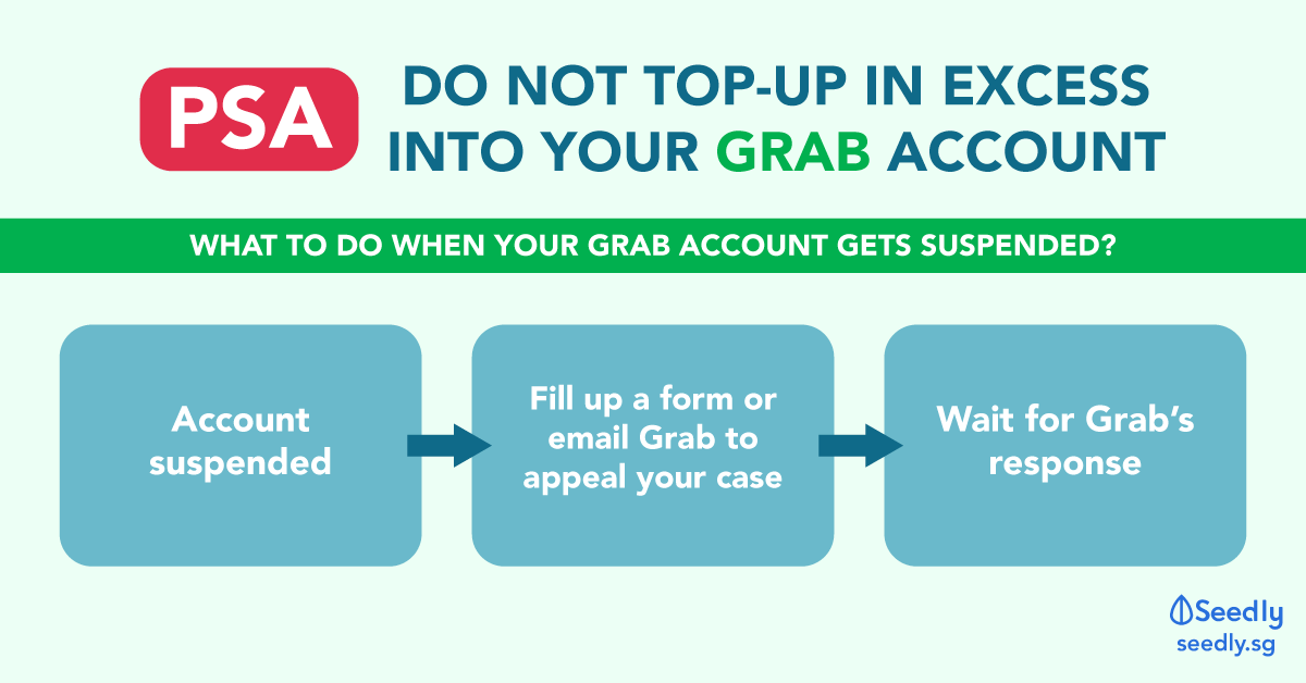 What Happens If Your Grab Account Gets Suspended?