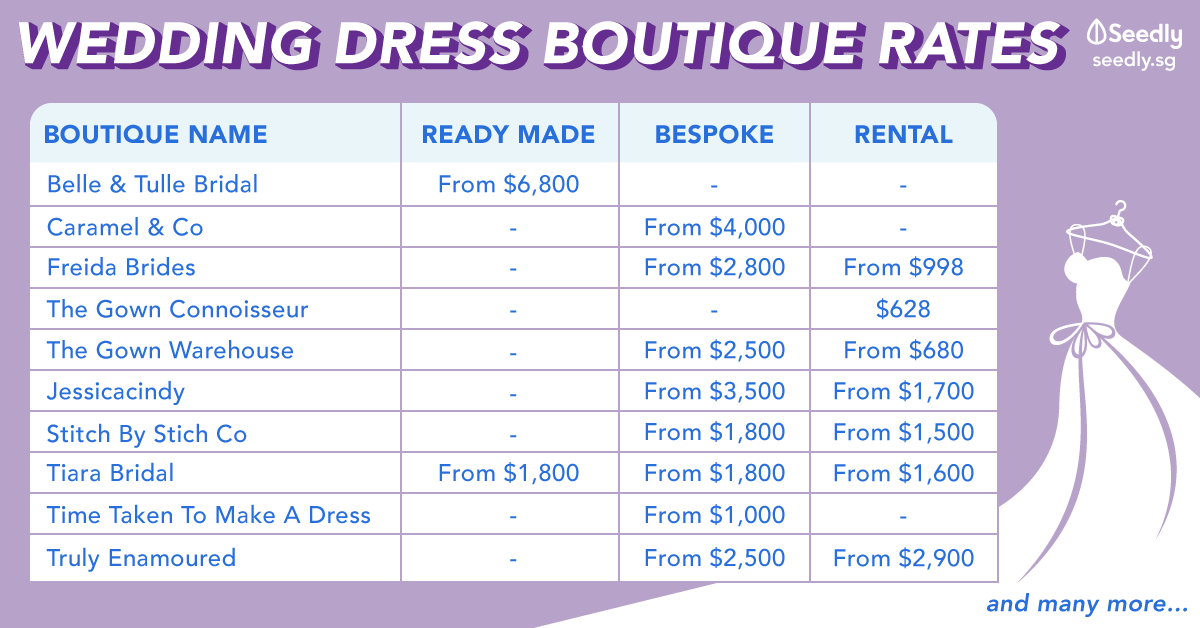 The Ultimate Guide To Wedding Dress Boutique Rates: Designer, Bespoke & Rental