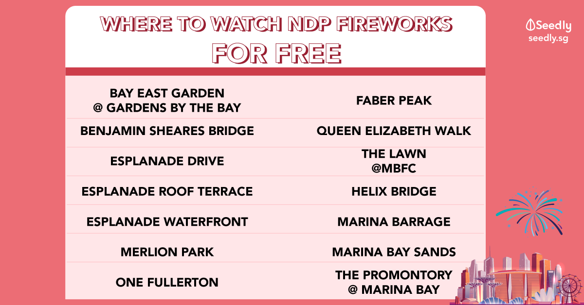 Where To Watch National Day Parade (NDP) Fireworks In Singapore For Free?