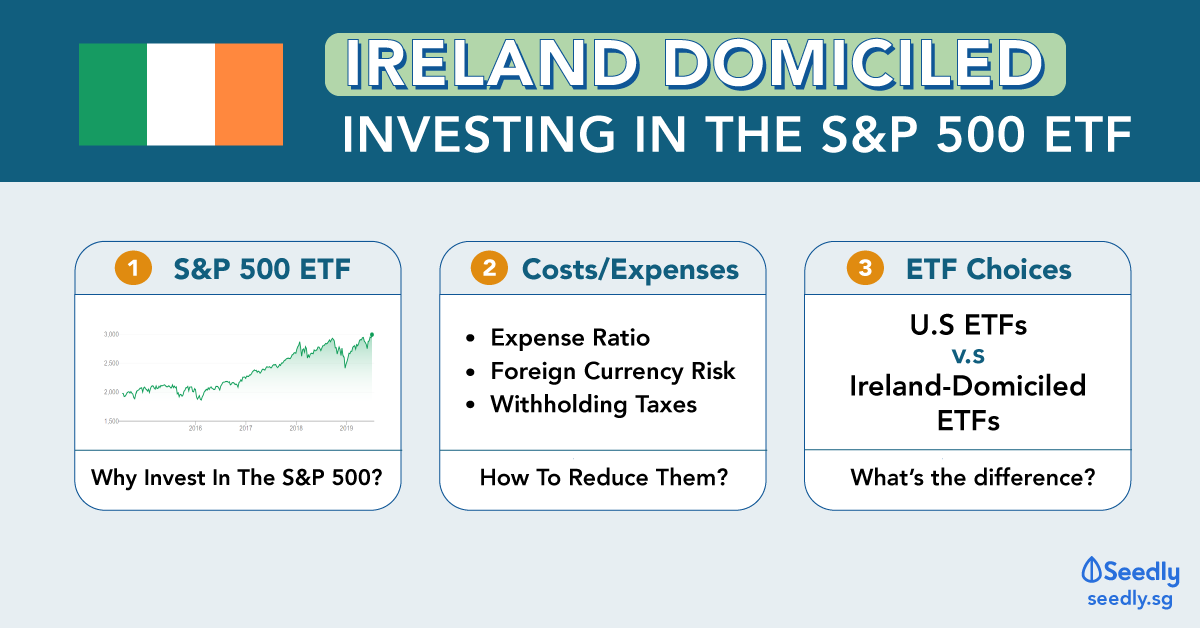 A Dummies Guide To Investing In Ireland-Domiciled S&P 500 ETFs