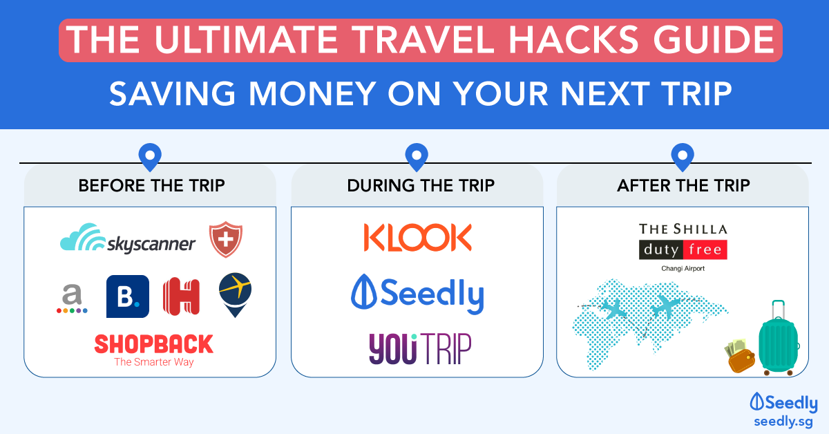 The Ultimate Travel Guide: Hacks To Save Money On Your Next Trip