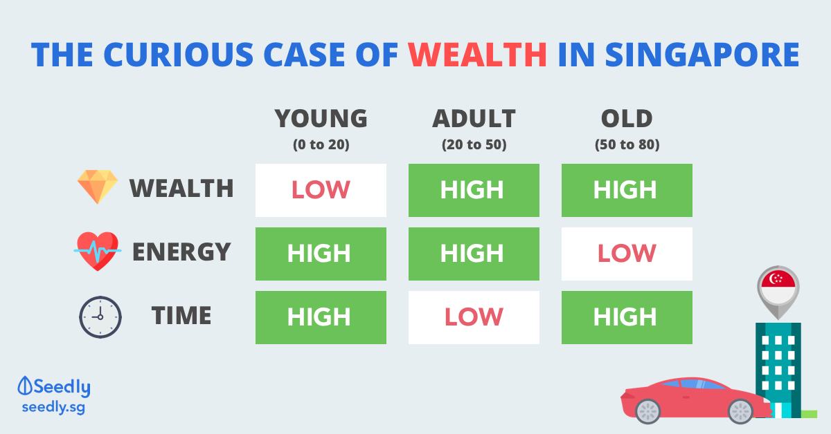 Case of Wealth 2