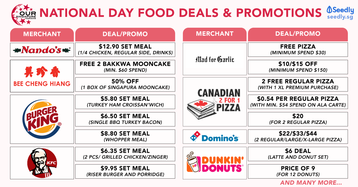 A Singaporean's Ultimate Compilation Of National Day Food Deals & Promotions 2019