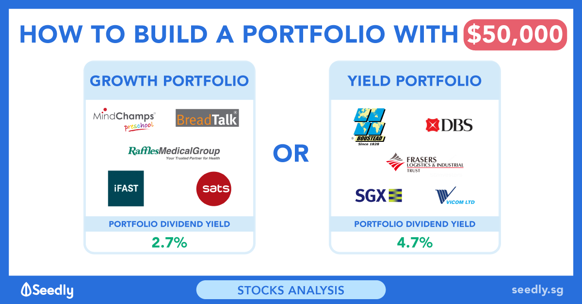 How To Build A Growth Or Dividend Portfolio With S$50,000