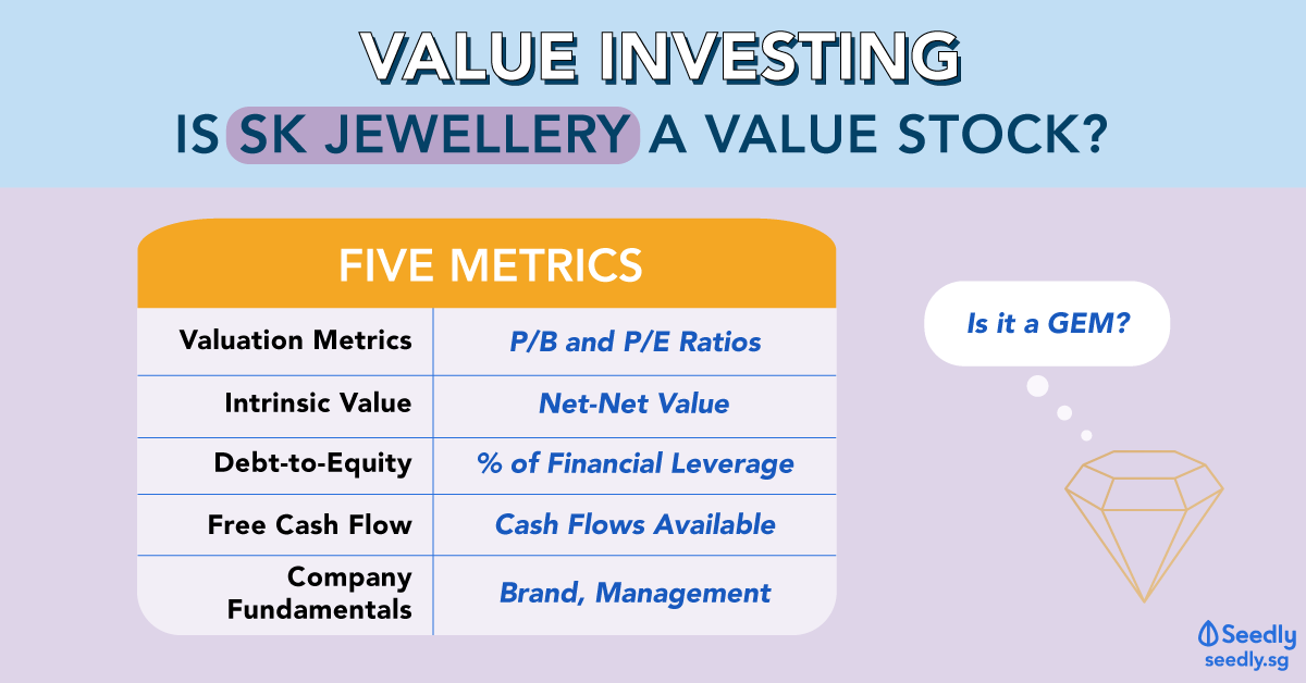 Value Investing SK-Jewellery