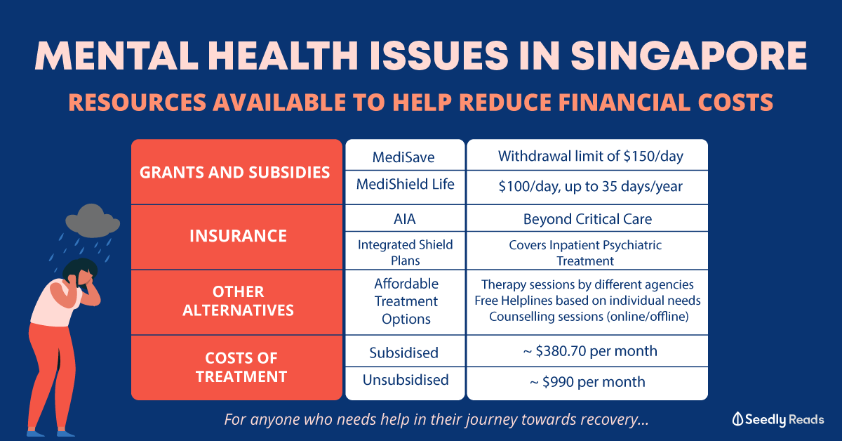 101020 - Mental Health Issues and resources to help reduce financial costs