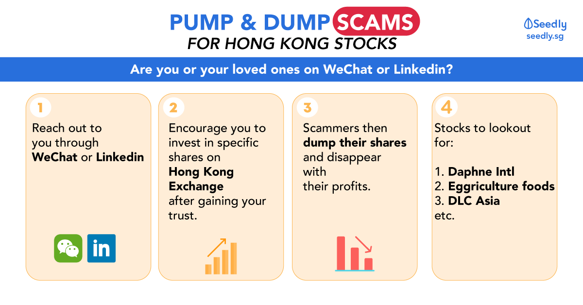 Hong Kong exchange pump and dump
