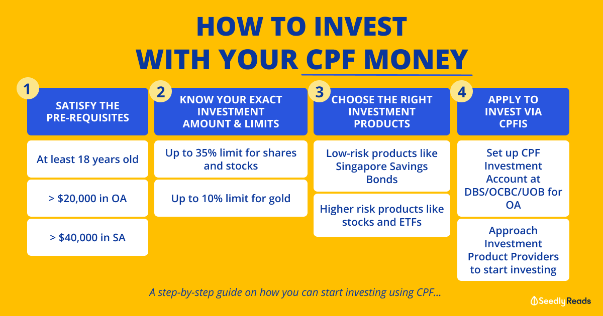 151220 - How to invest using CPF