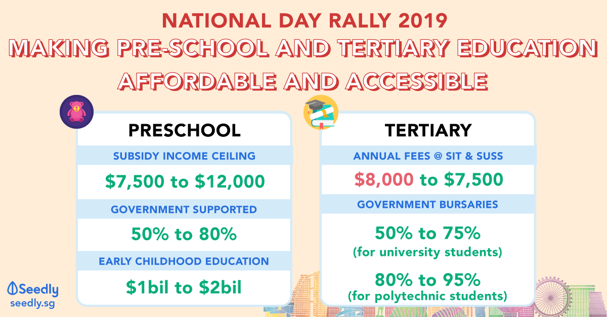 National Day Rally 2019 Affordable And Accessible Preschool and Tertiary Education
