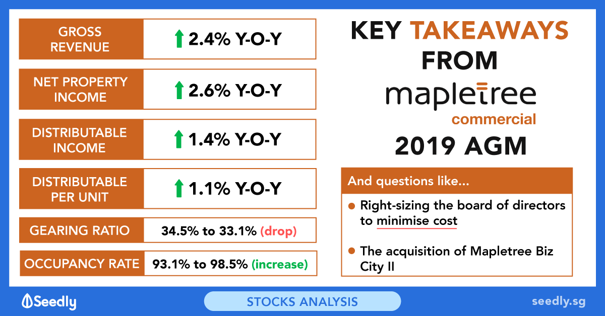 Key Takeaways From The Mapletree Commercial Trust 2019 AGM
