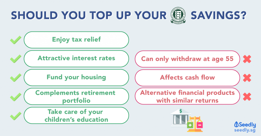pros and cons of voluntary contribution and top up to CPF savings
