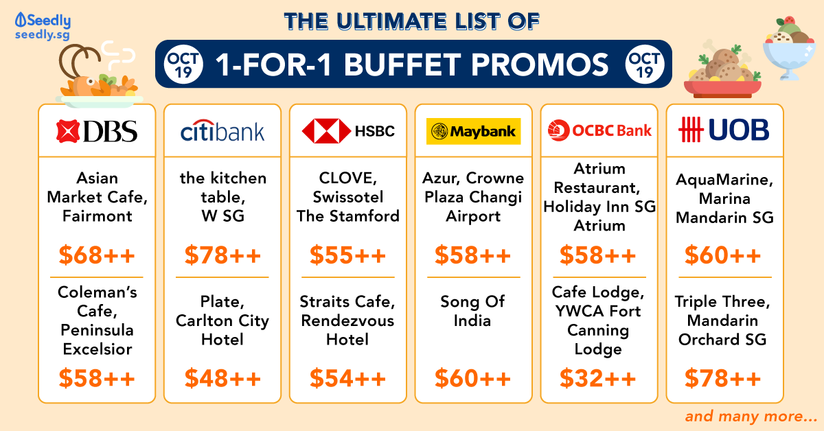 Ultimate Compilation Of 1 For 1 Hotel Buffet Dining