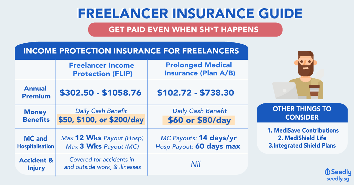freelancer insurance guide