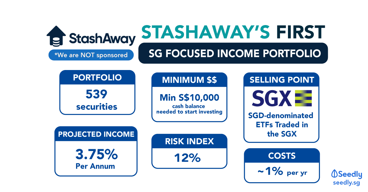 stashaway income singapore portfolio