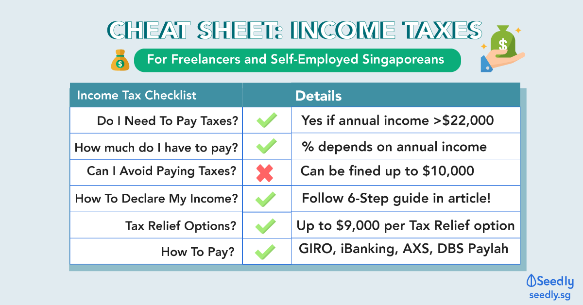 income tax relief option