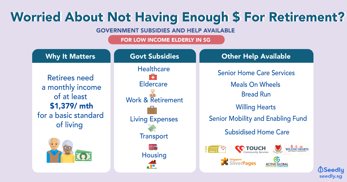 Worried About Retirement? For Those Who Are Struggling, Here Are Some Help You Can Get.