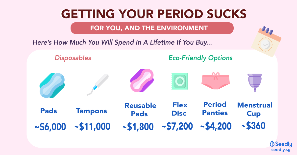 period products women girl life menstruation disposable pads tampons menstruation cup