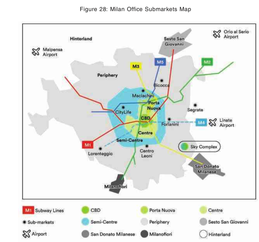Milan Office Submarkets Map