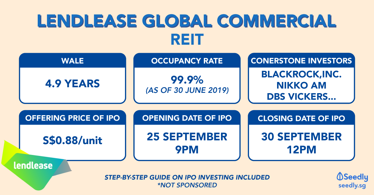 Lendlease Global REITs IPO