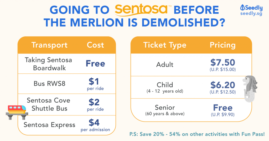 sentosa entry and transport fees merlion promotional prices