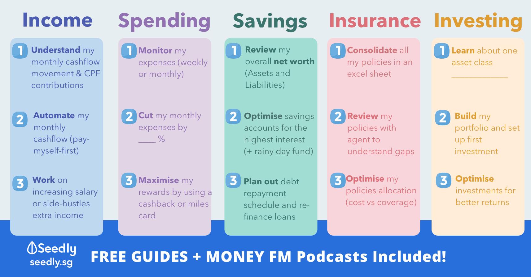 2019 Seedly Money Framework NEW