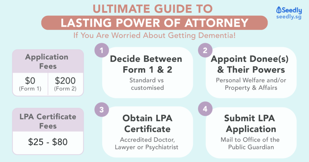 ultimate guide to lasting power of attorney