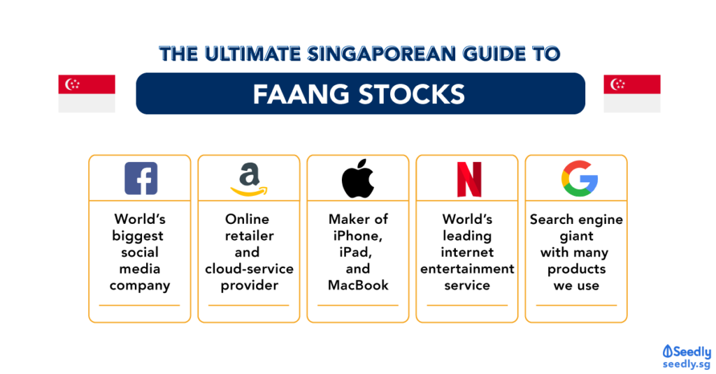 Ultimate guide to Facebook, Amazon, Apple, Netflix and Google shares