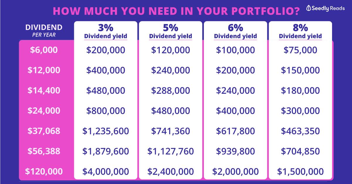 amp limited dividend reinvestment plan calculator