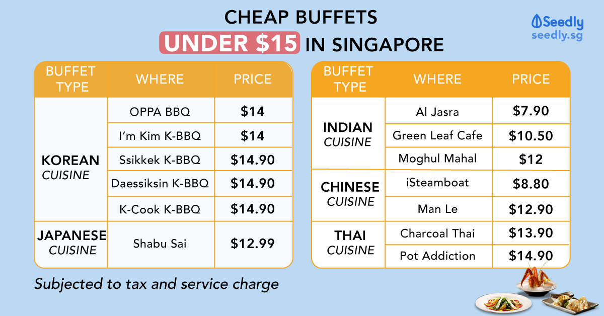Buffets under $15 in Singapore
