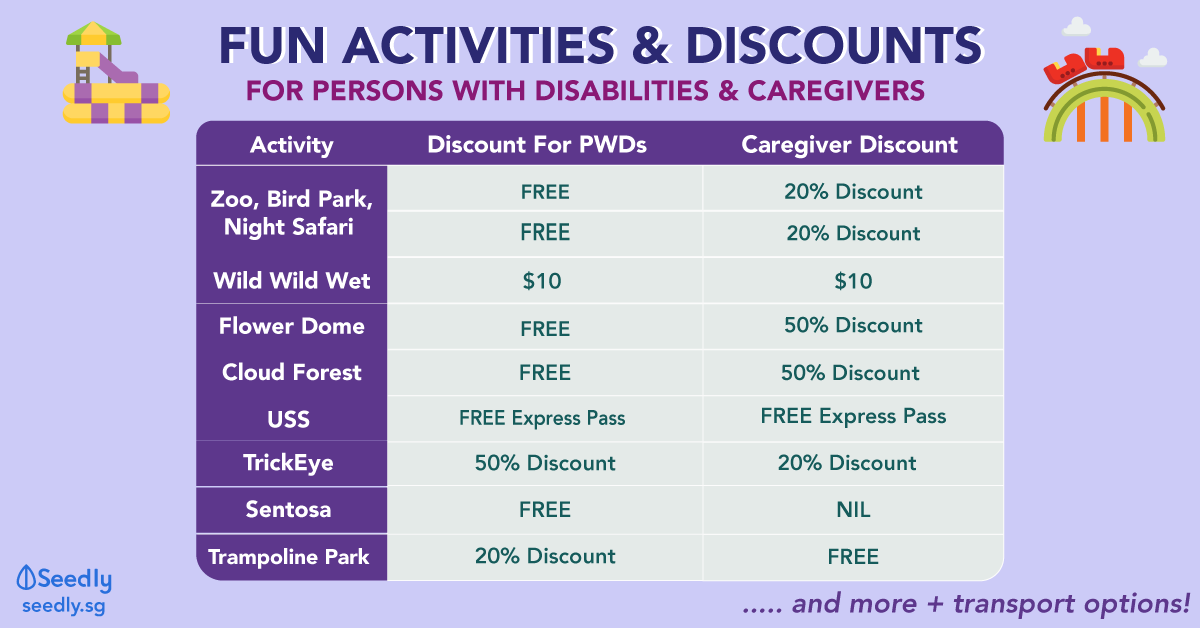 Free fun activities for persons with disabilities and caregivers s
