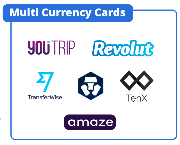 Multicurrency Cards Singapore