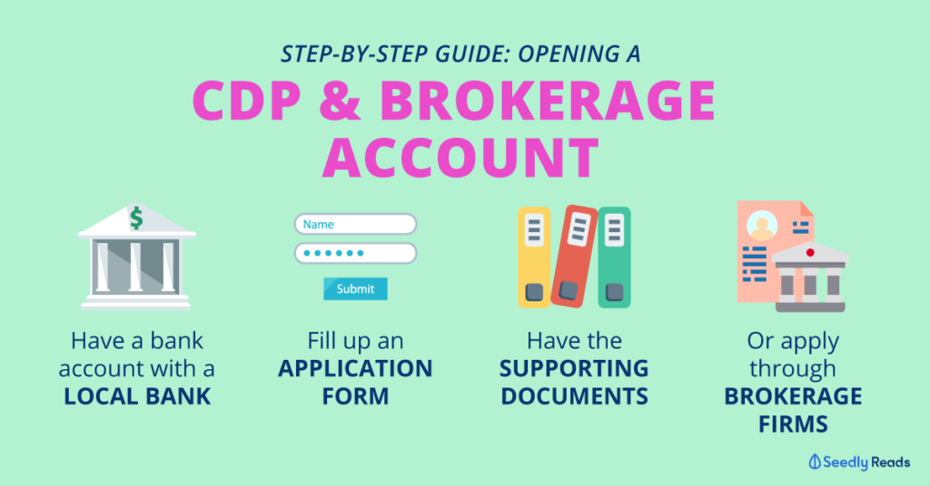 Opening a CDP and Brokerage Account