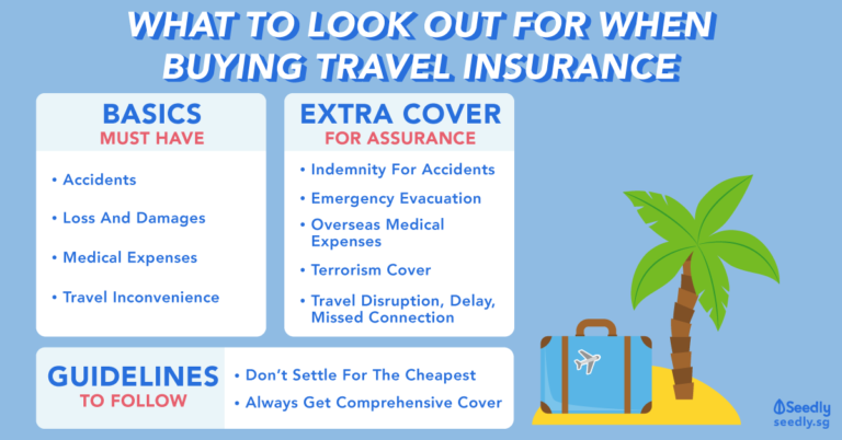 Things To Look Out For When Buying Travel Insurance