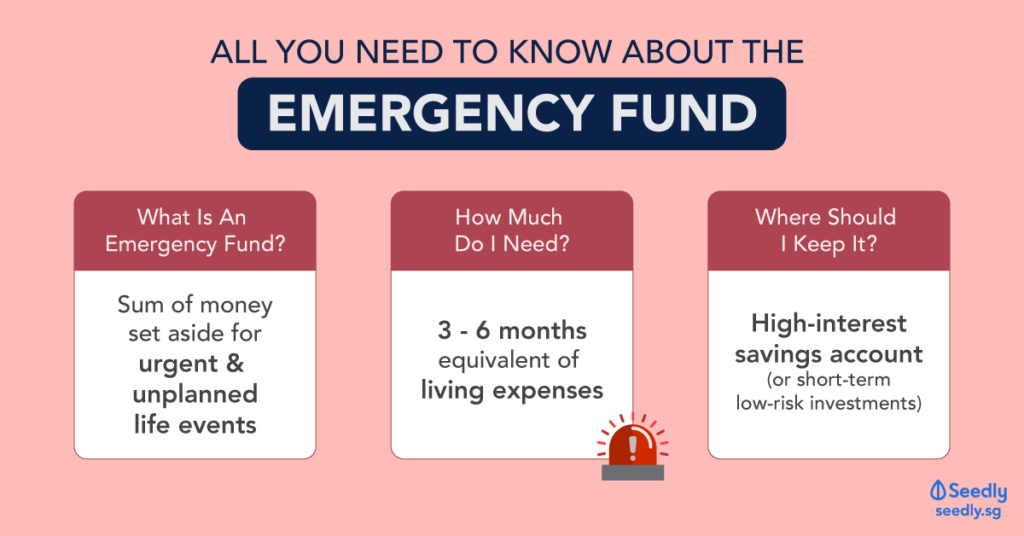 all you need to know about the emergency fund