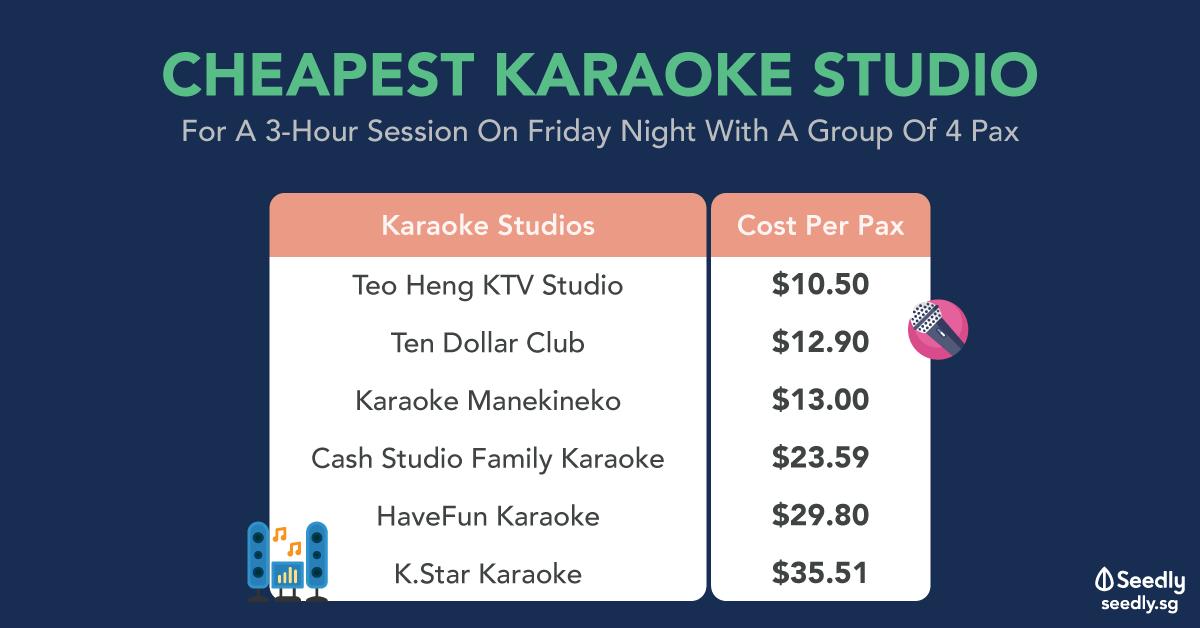 cheapest karaoke ktv studios singapore