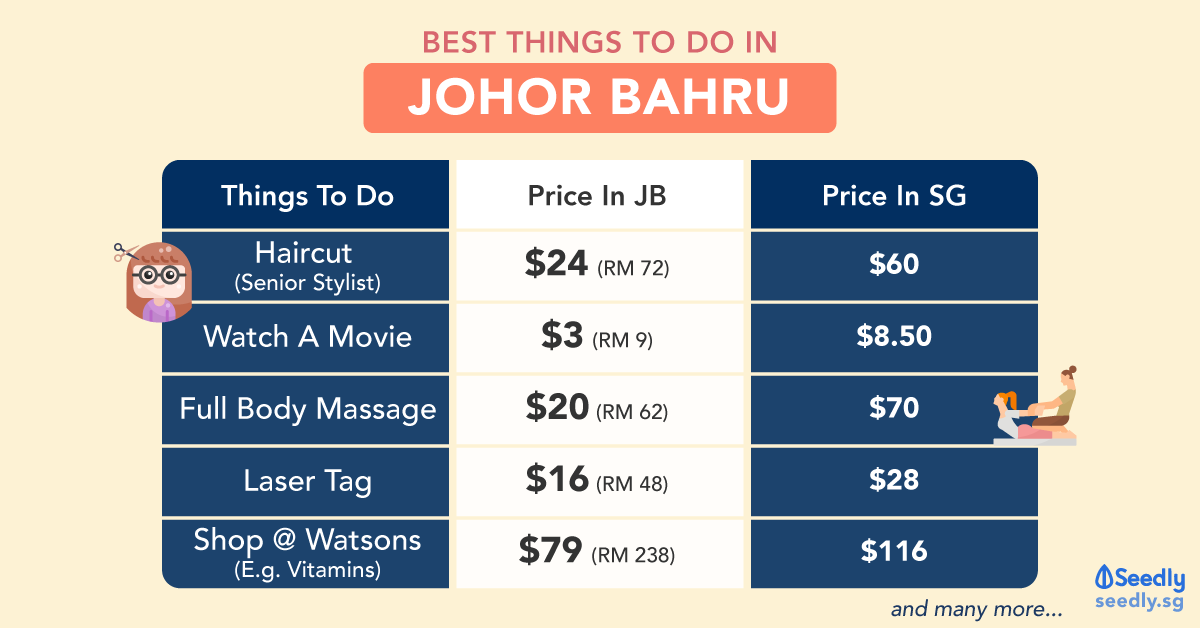Things To Do In Johor Bahru On A Budget