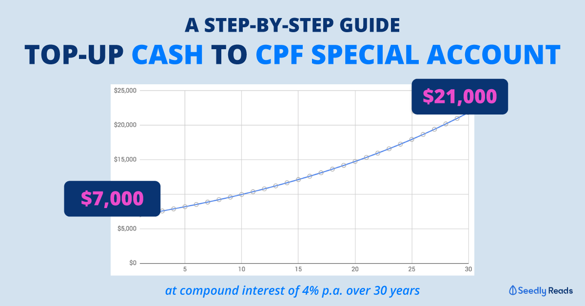 Seedly Cash Top Up CPF Special Account