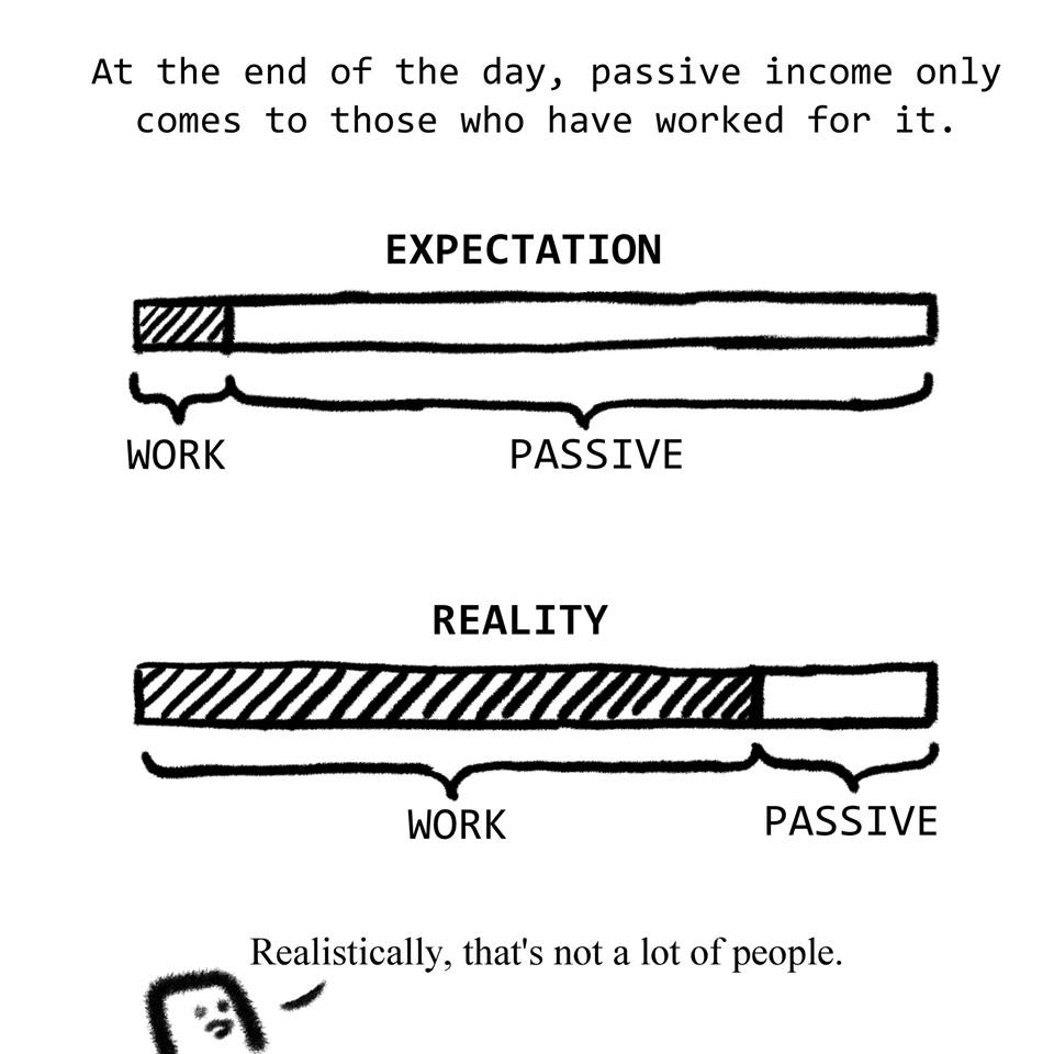 Woke Salaryman Nothing Passive About Passive Income #15