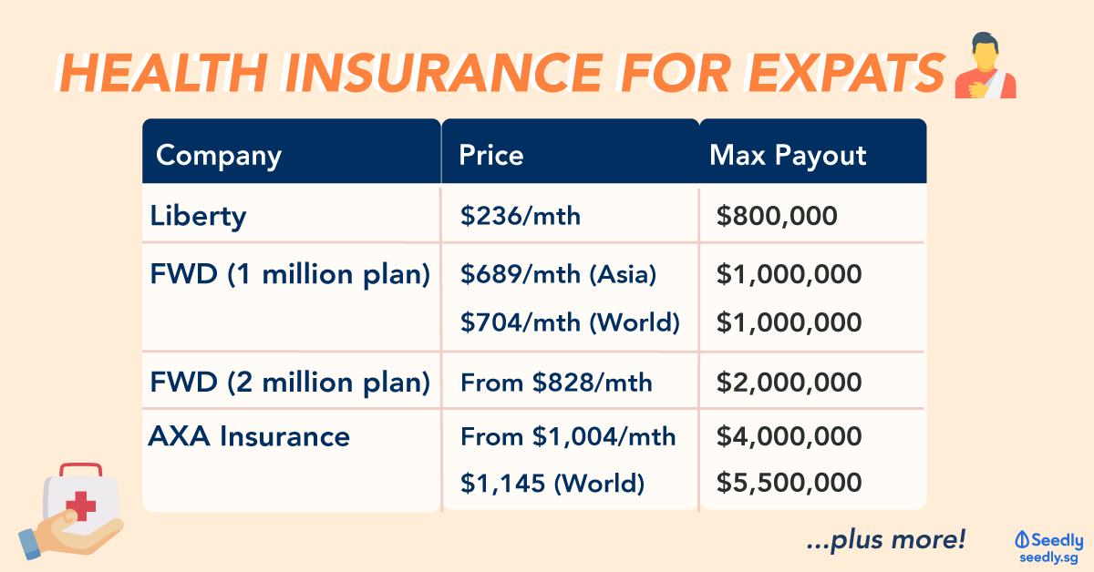 health insurance for expats in singapore