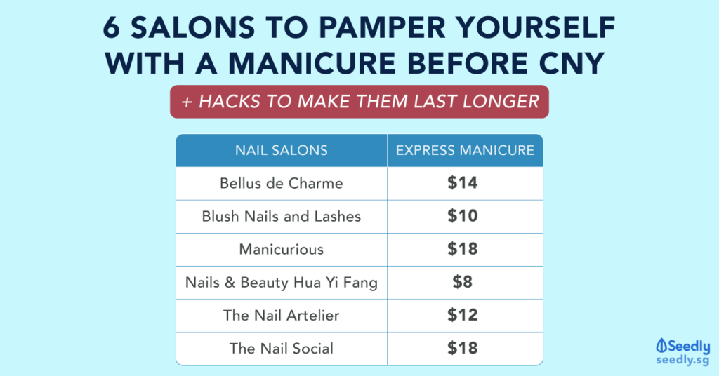 6 salons to get a manicure and pedicure