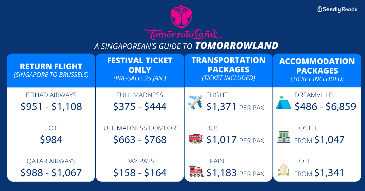 Singaporean's guide: Going to Tomorrowland