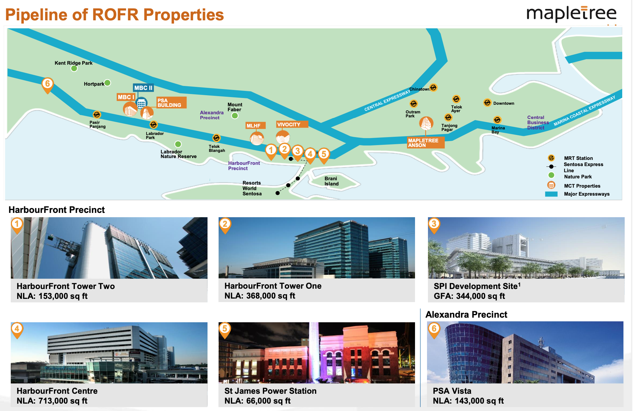 Mapletree Commercial Trust ROFR properties