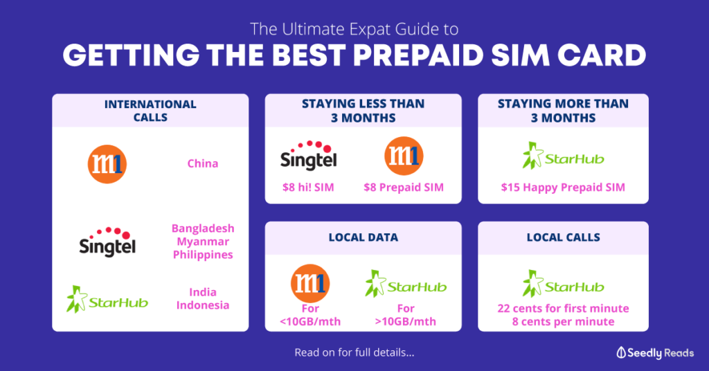 expat guide to getting the best prepaid sim card for stay in singapore