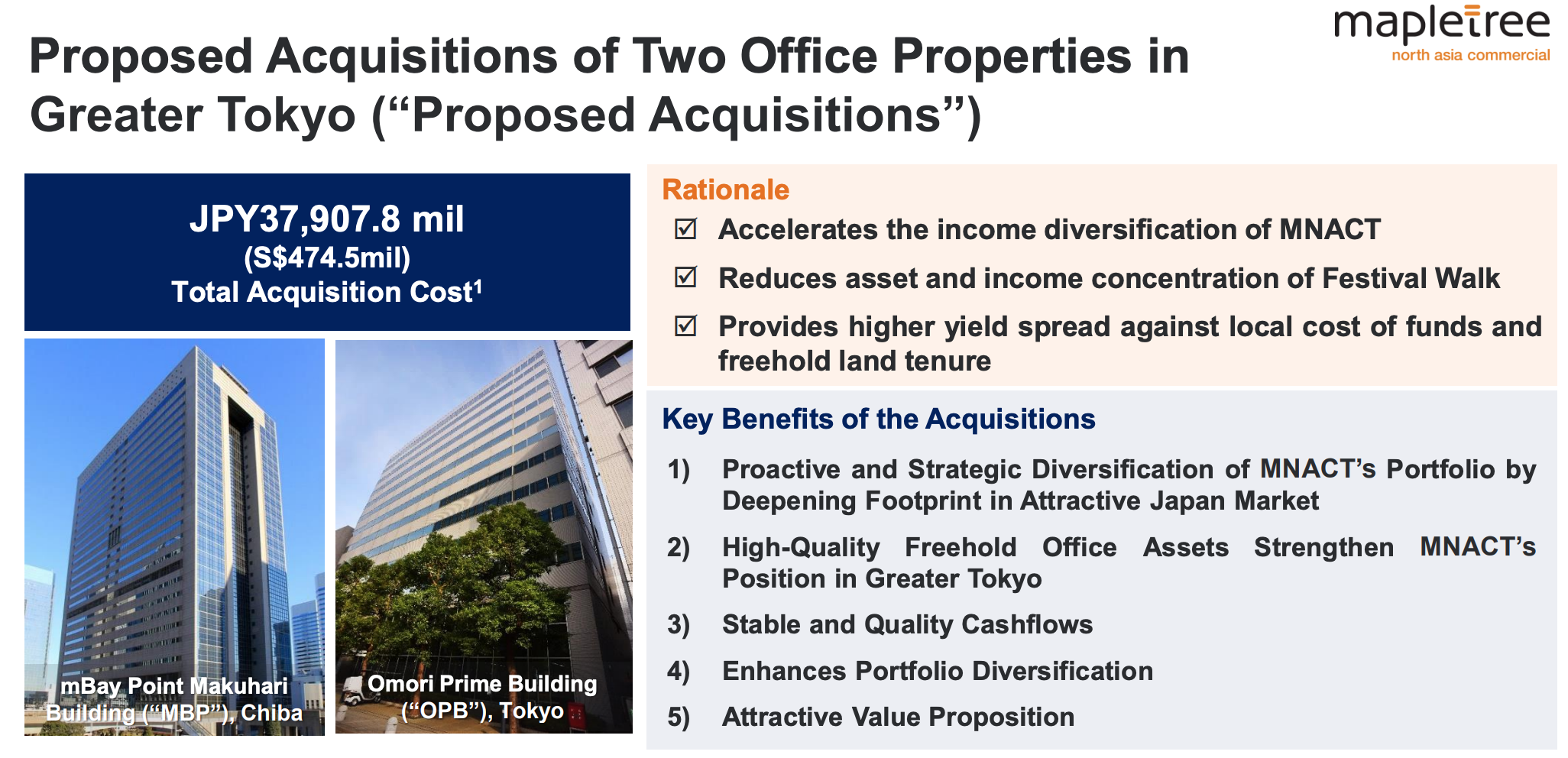 Mapletree North Asia Commercial Trust acquisition of Japan properties