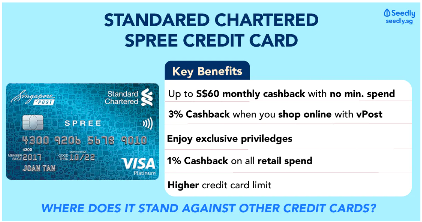 scb spree credit card