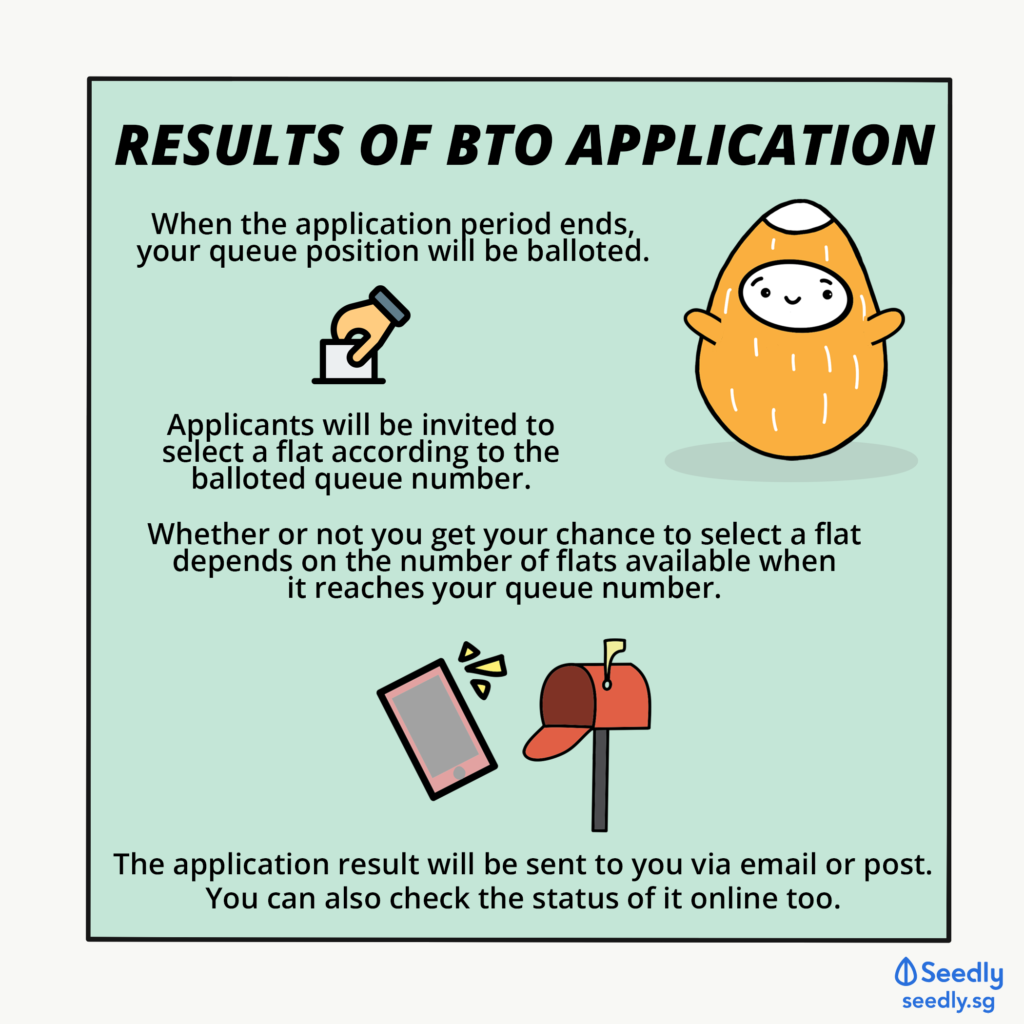 wait for BTO application results Seedly