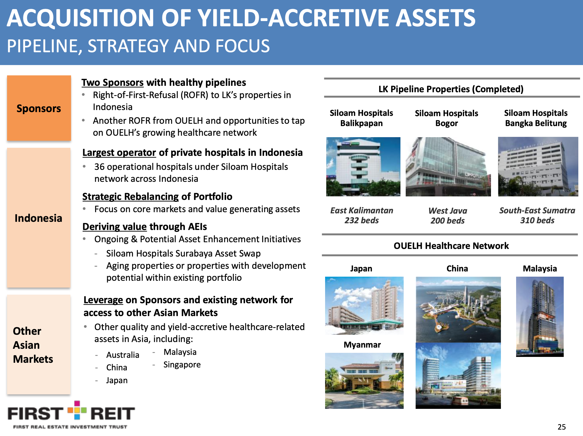 First REIT growth prospects
